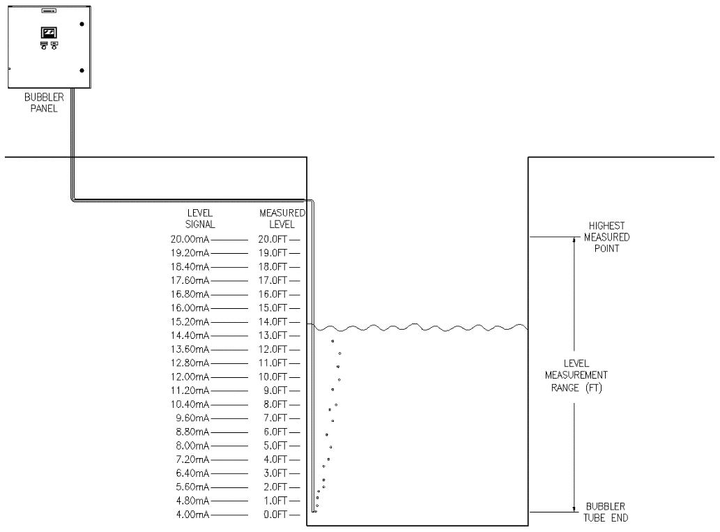 C:\Users\Victor\Desktop\BUBBLER SYSTEM.PNG